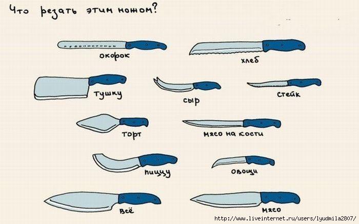 1-ножи (700x436, 110Kb)