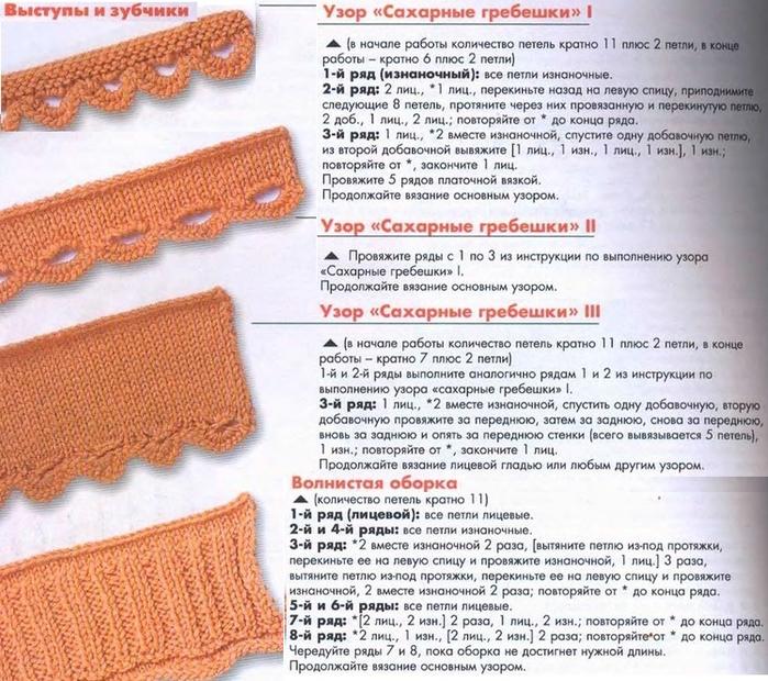 Узоры для обвязки края вязания спицами