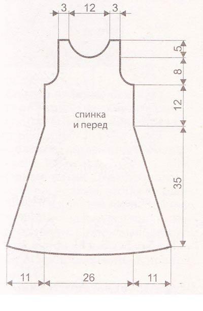 Шьём платье для девочки своими руками выкройки для начинающих