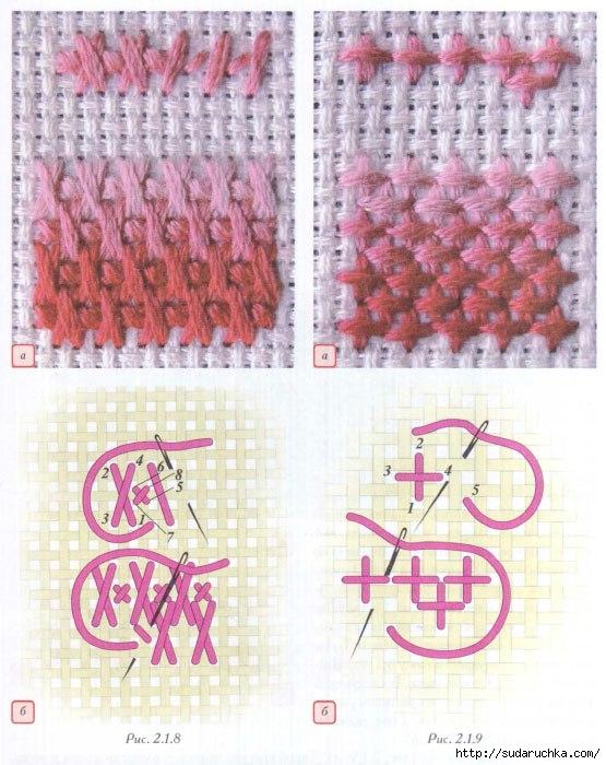 Швы для вышивки на канве 157