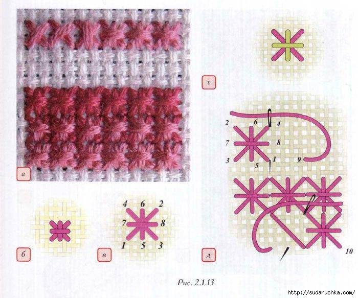 Виды рисунков в вышивке 867