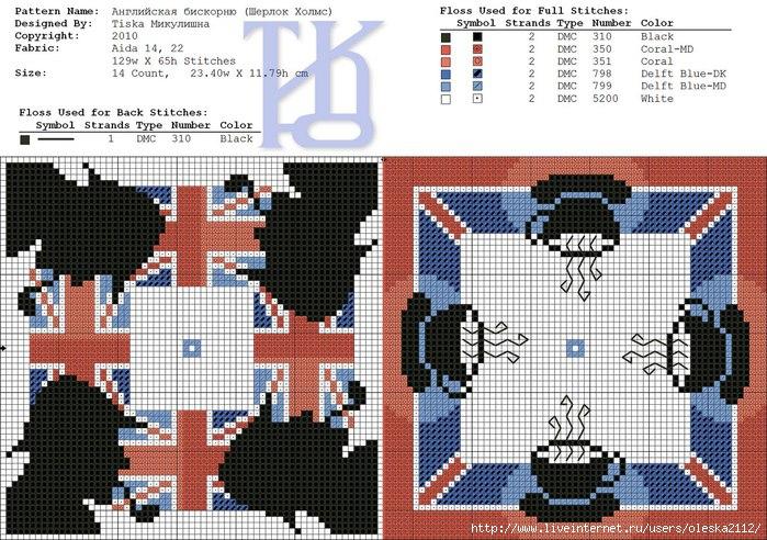 бискорню англия (699x492, 299Kb)