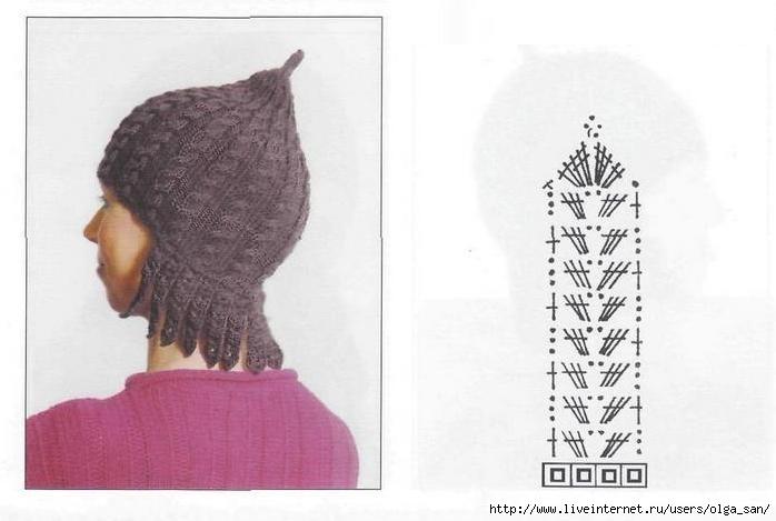Вязание шапки рыцаря крючком схема вязания