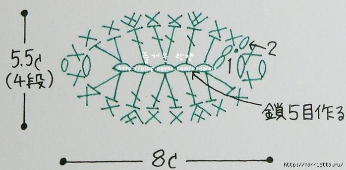 Розочки крючком для украшения кухни (20) (700x344, 159Kb)