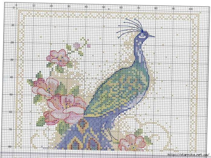 Вышивка крестиком схема павлина