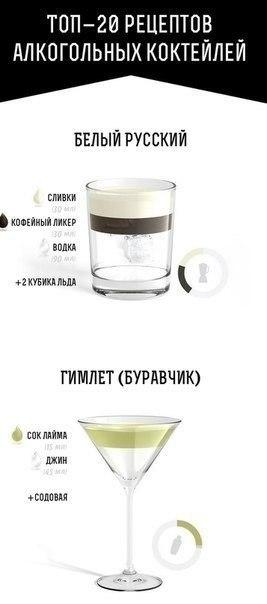 ТОП-20 лучших алкогольных коктейлей 1 (267x604, 51Kb)