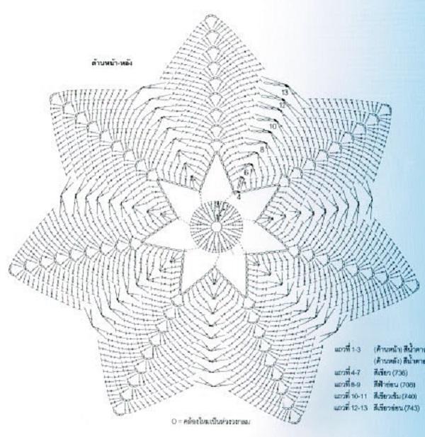 Схема вязания подушки крючком.