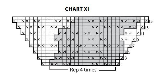Jane-Austen-Chart-XI (622x325, 95Kb)