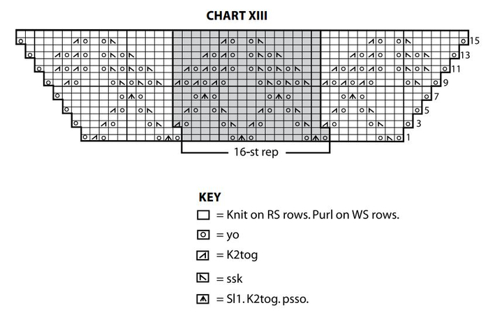 Jane-Austen-Chart-XIII (700x455, 117Kb)