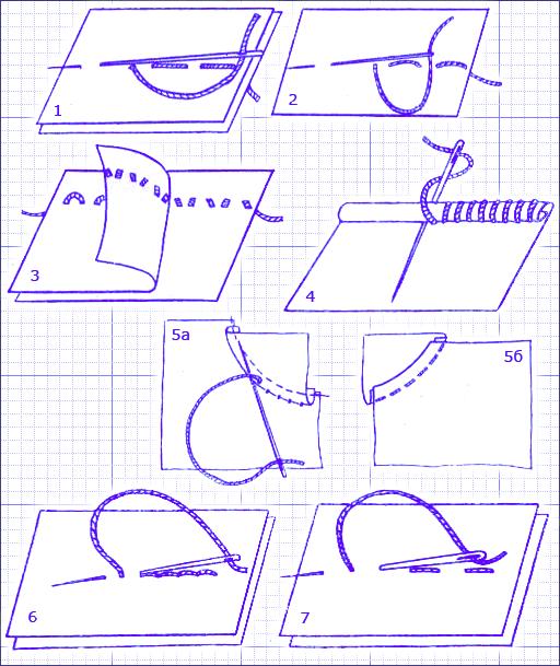 Ручные швы и машинные работы. Виды и применение (2) (512x609, 41Kb)