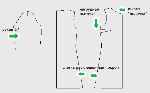 Выкройка платье прямого покроя своими руками