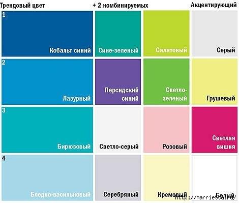 Цветовая гамма - таблицы сочетания цветов в интерьере (8) (470x399, 69Kb)