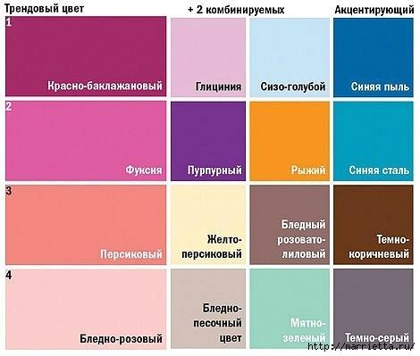 Цветовая гамма - таблицы сочетания цветов в интерьере (10) (470x399, 80Kb)