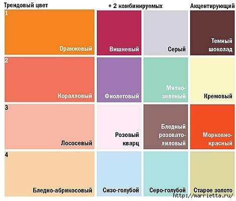 Цветовая гамма - таблицы сочетания цветов в интерьере (12) (470x399, 73Kb)