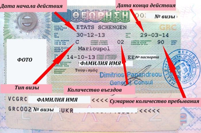 какие нужны документы для повторной шенгенской визы в литву