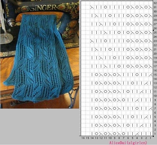 Скачать бесплатно программу составления схем вышивки