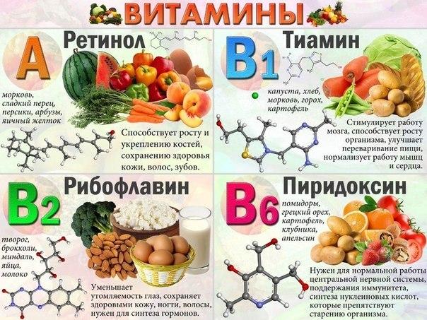 vitamin 1 (604x453, 355Kb)
