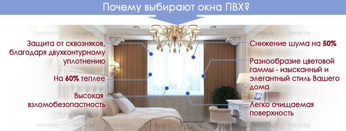 kupit_okna_pvh (700x265, 64Kb)