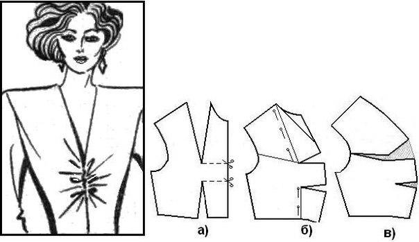 Как сделать сборки на платья