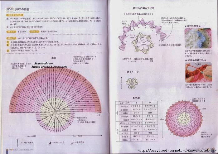 grafico (700x494, 233Kb)