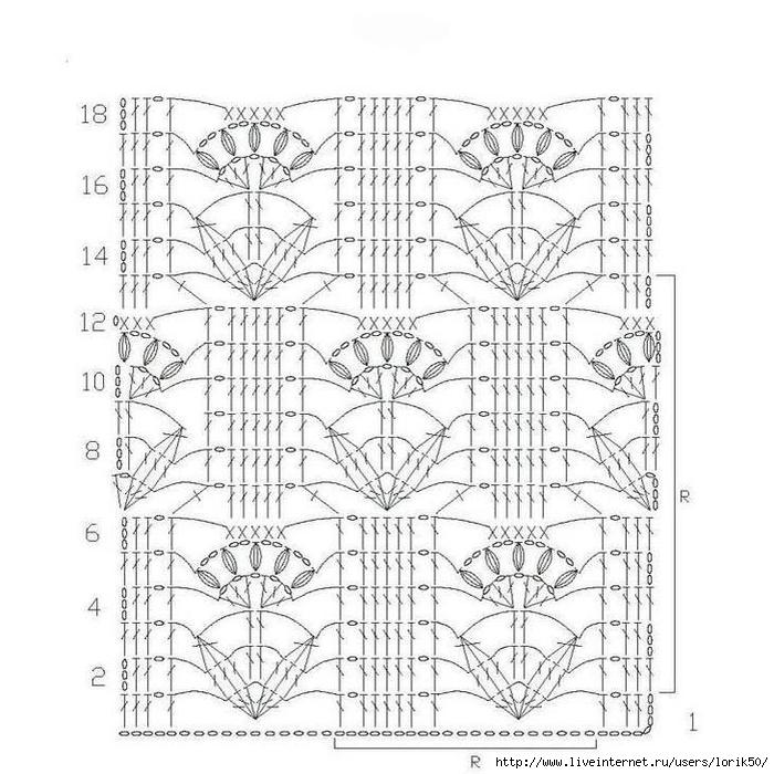 钩针模式:几款很类似的围巾模式 - maomao - 我随心动