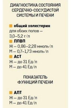 1407696145_O_CHEM_RASSKAZHET_VASH_ANALIZ_KROVI_5 (301x459, 29Kb)