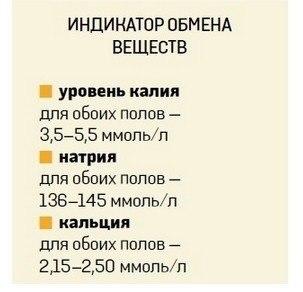 1407696180_O_CHEM_RASSKAZHET_VASH_ANALIZ_KROVI_7 (303x292, 17Kb)