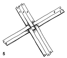 Плетем лапти из газетных трубочек (13) (261x225, 25Kb)