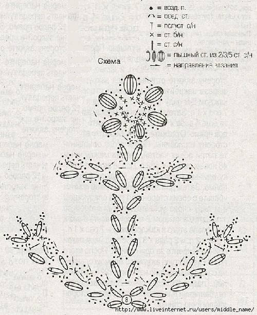 Рубрики: УВЛЕЧЕНИЯ/вязание