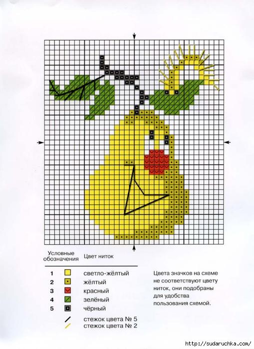Простые детские схемы для вышивки