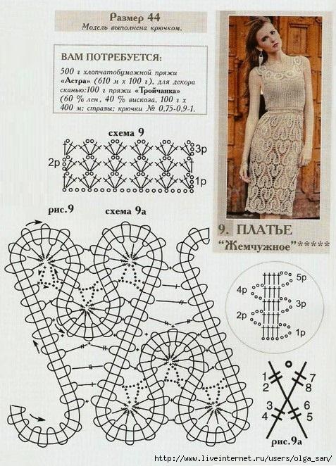 Брюггские кружева вязание от а до я
