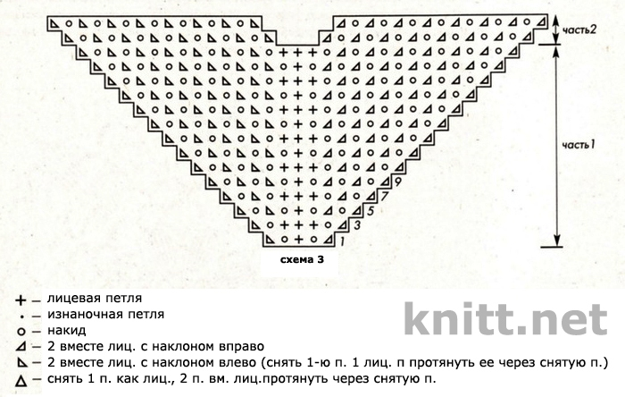 top-s-azhurnymi-uzorami-shema-1 (700x444, 200Kb)