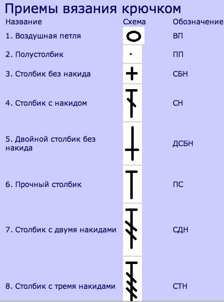 3256587_shpargalka_po_vyazaniu (459x620, 38Kb)