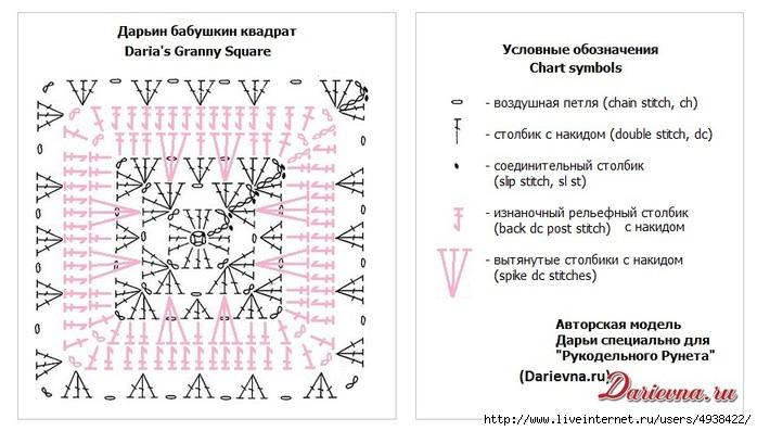 Описание вязания крючком бабушкин квадрат 2
