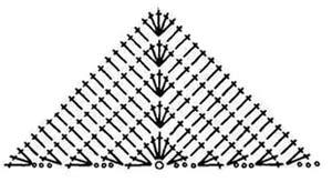 shema-vjazanija-treugolnikov-2 (300x164, 29Kb)