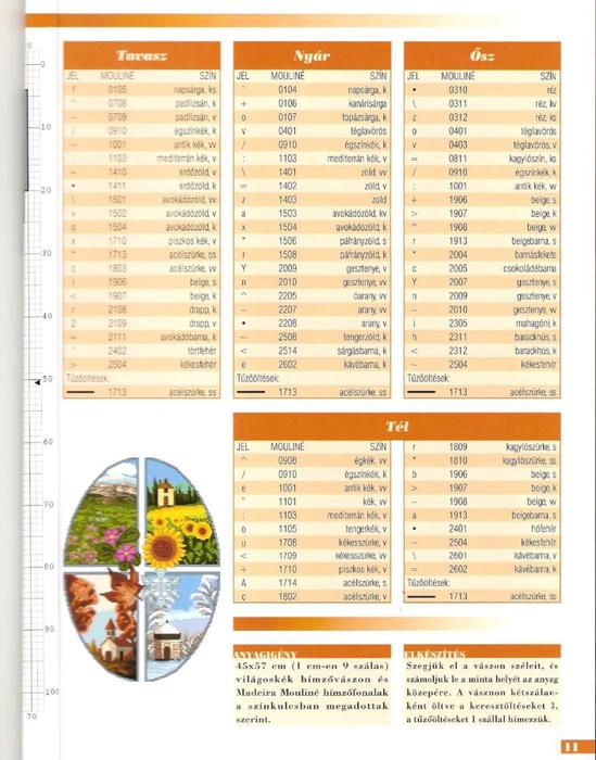 Keresztszemes évkönyv 2009_08 (549x700, 381Kb)