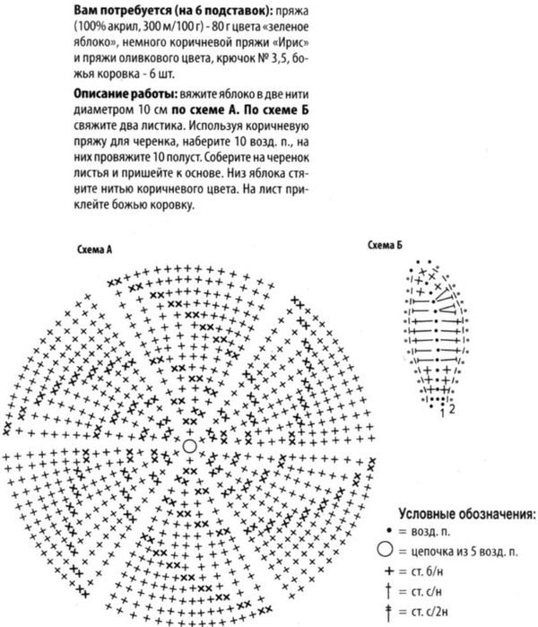 5473935_podstavkapodgoracheekruchkom1 (600x700, 130Kb)