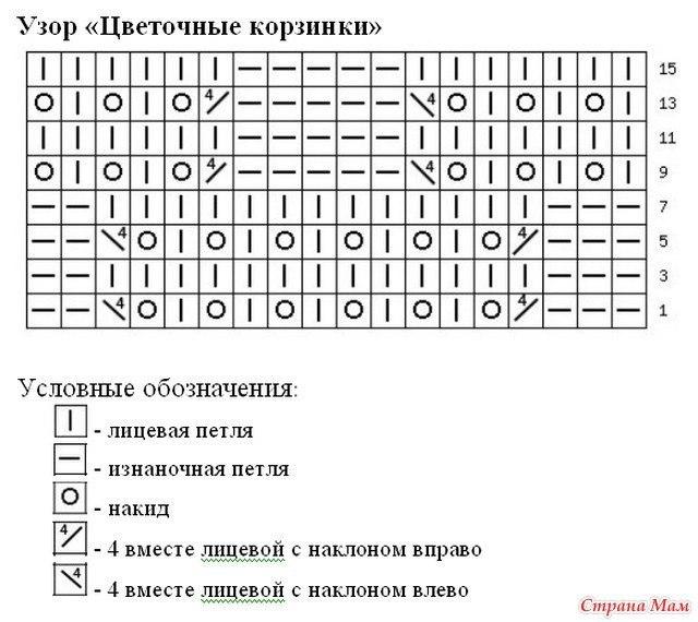 0l4117BpVcQ (640x570, 163Kb)