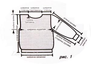 рпе1 (300x212, 27Kb)