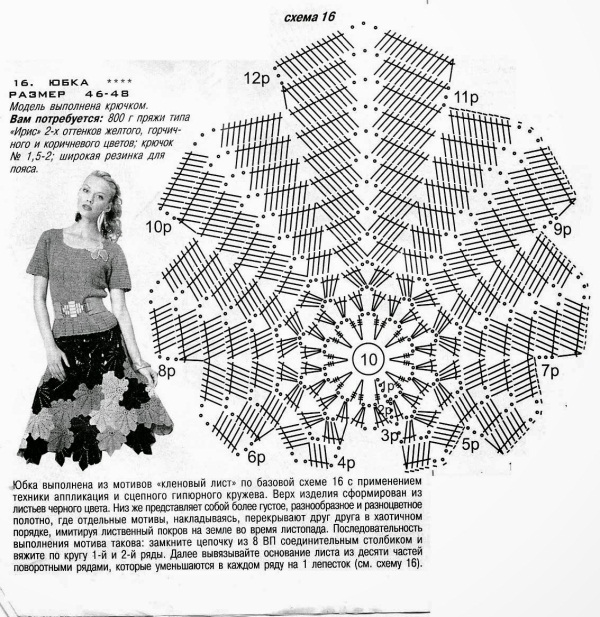 Вязание крючком кленового листа схемы 12