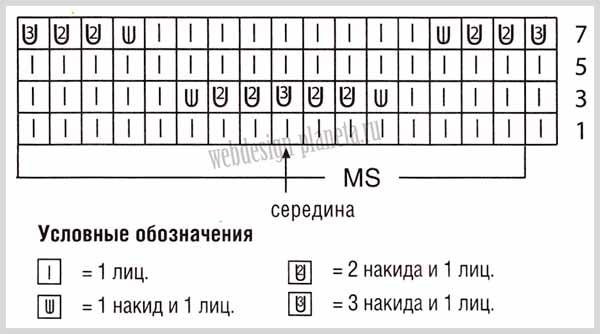 udlinennyj-pulover-spitsami-iz-lentochnoj-pryazhi-shema (600x334, 118Kb)