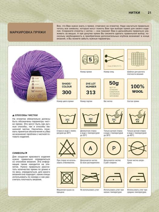 Что означает номер спиц для вязания 4