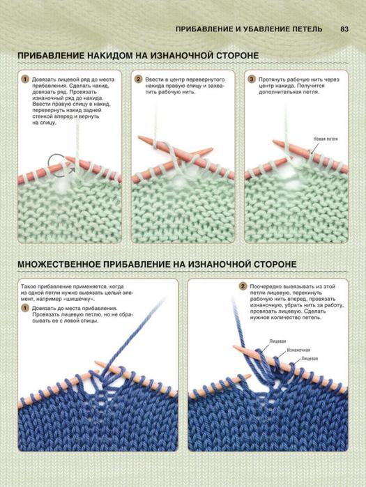 Как равномерно убавлять петли при вязании