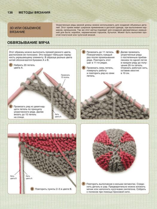 Укороченные ряды или метод Частичного вязания. Обсуждение на 13
