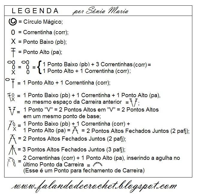 FORRINHO DE CROCHE PEDRARIA GRAFICO PASSO A PASSO (1) (661x647, 375Kb)