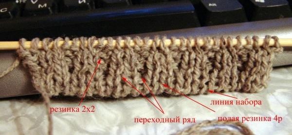 Вязание резинки 2х2 круговыми спицами