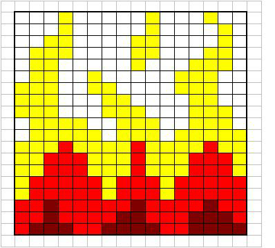 98107306_large_Flame_Chart (398x359, 150Kb)