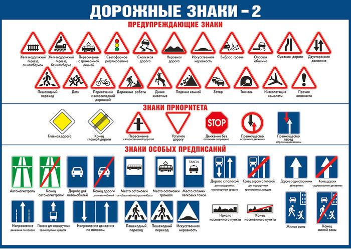 """""""Дорожные знаки."""""""