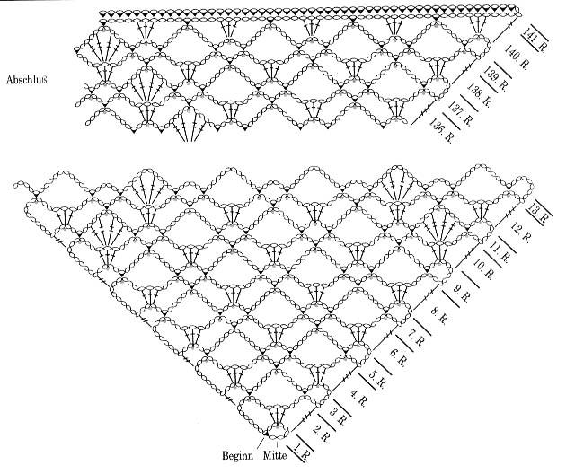 шаль шаль (630x528, 84Kb)