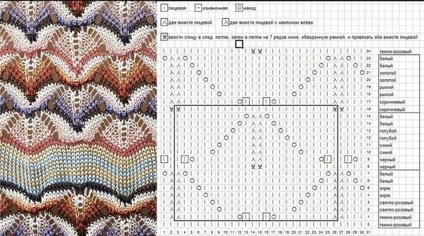 Узор миссони спицами схема с описанием